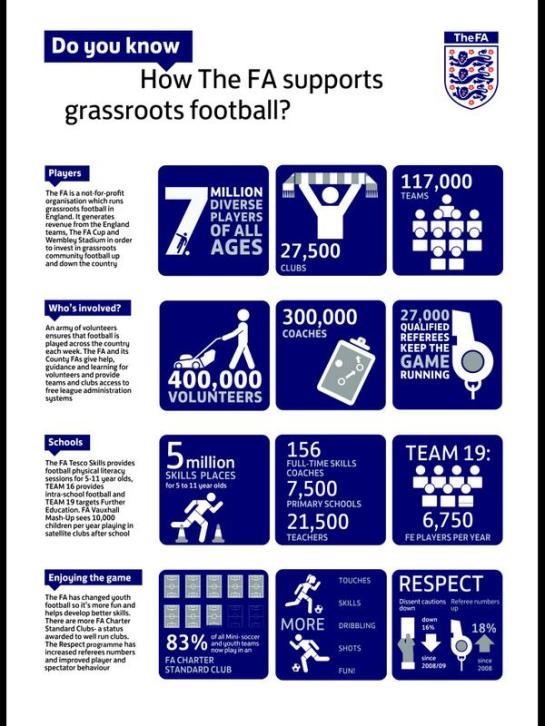 fa-grassroots1