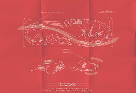 Mercurial -Traction