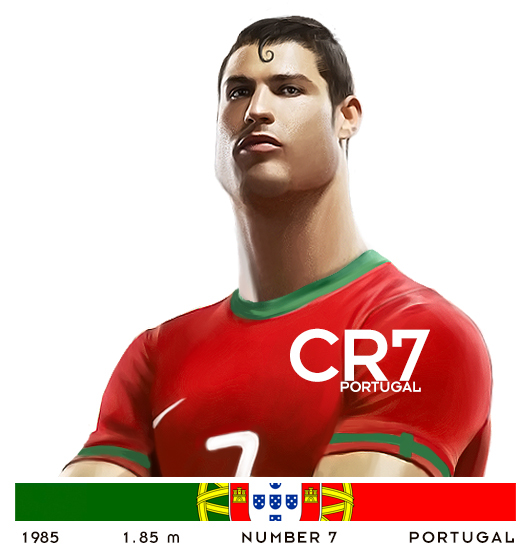 Mohamed Togby Cristiano Ronaldo 12elfth man 1